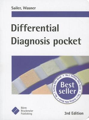 Differential Diagnosis By Sailer/ Wasner